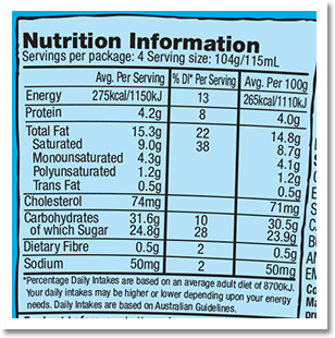 Nutrition Facts Label for 초콜릿 칩 쿠키 도우